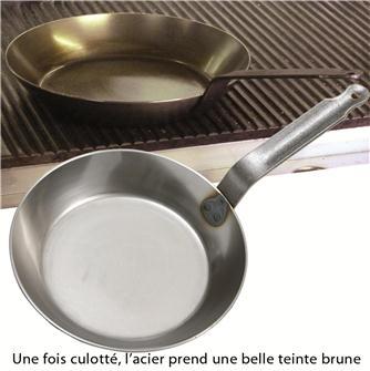 Seasoning a metal pan